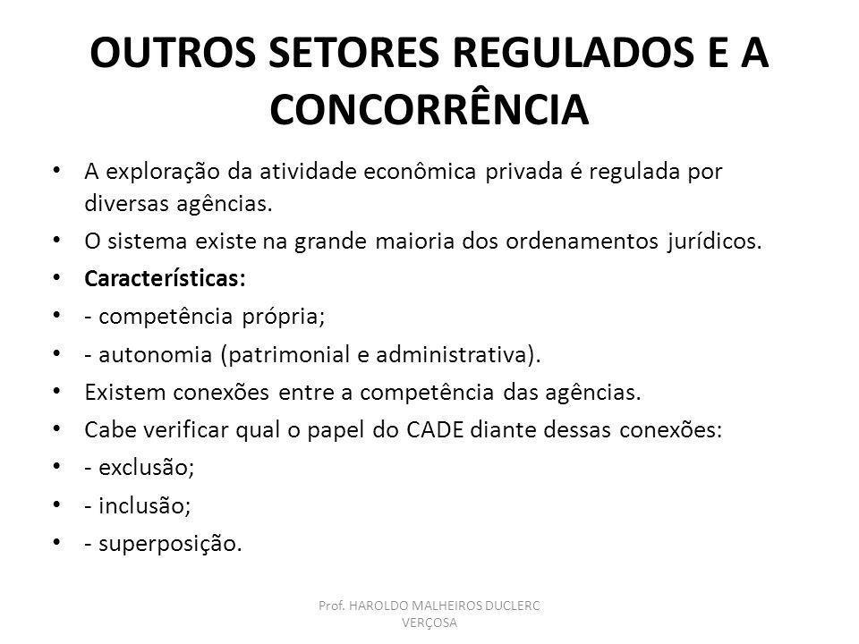 OUTROS SETORES REGULADOS E A CONCORRÊNCIA