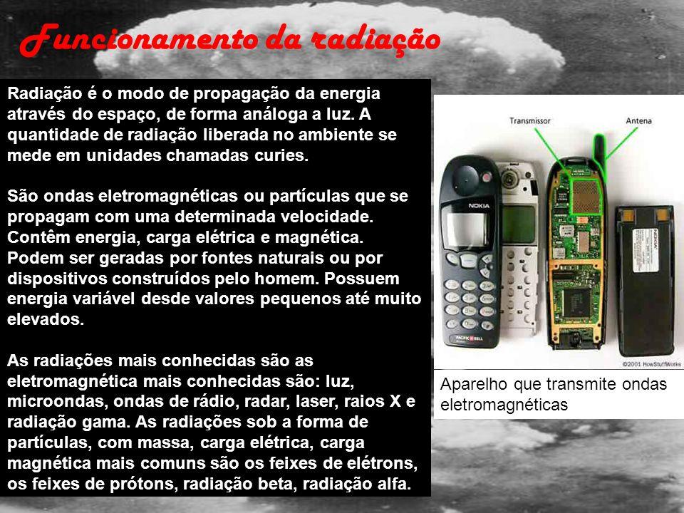 Funcionamento da radiação