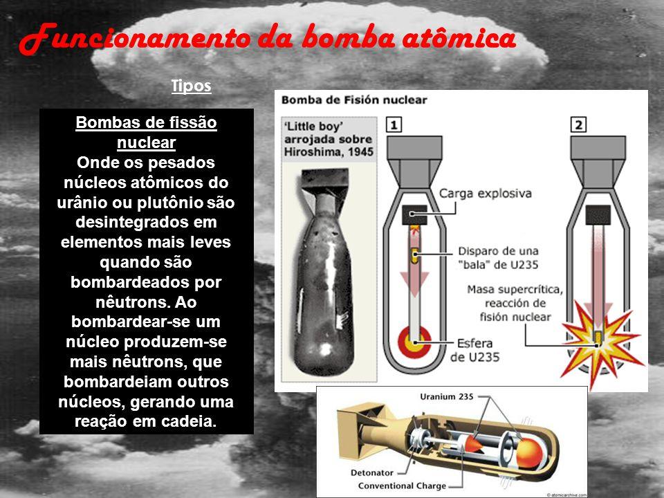 Bombas de fissão nuclear