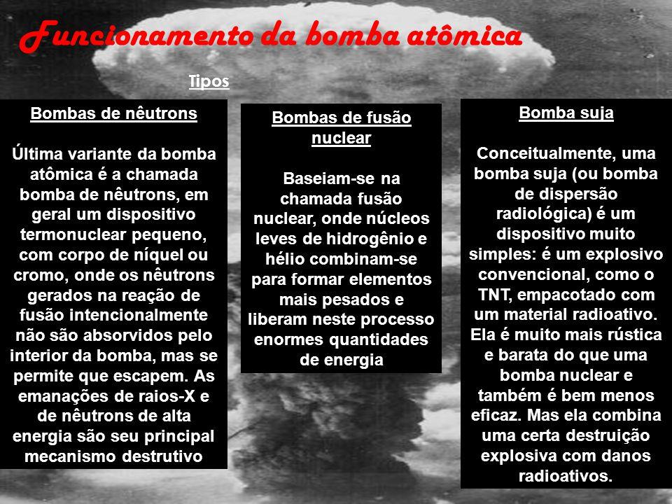 Bombas de fusão nuclear