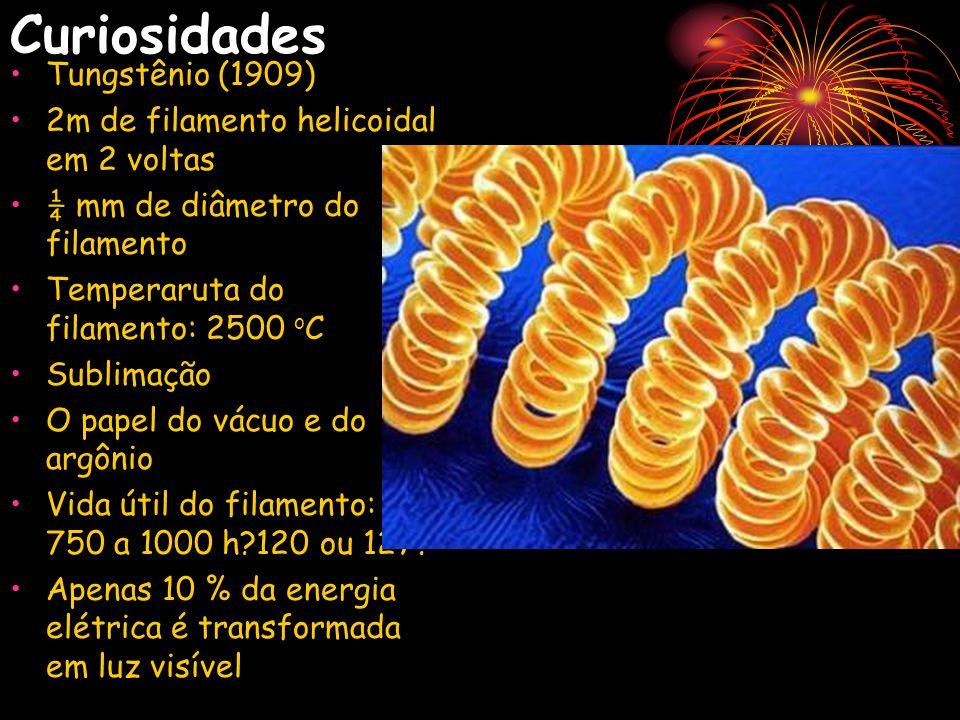 Curiosidades Tungstênio (1909) 2m de filamento helicoidal em 2 voltas