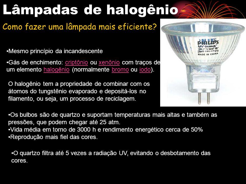 Lâmpadas de halogênio Como fazer uma lâmpada mais eficiente