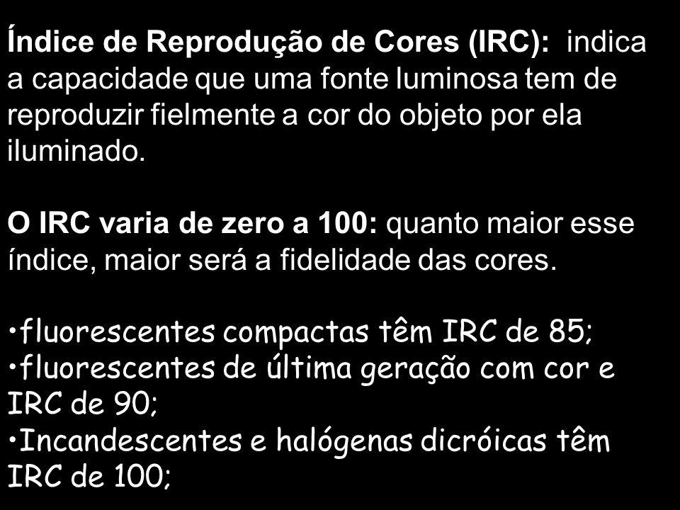 Índice de Reprodução de Cores (IRC): indica a capacidade que uma fonte luminosa tem de reproduzir fielmente a cor do objeto por ela iluminado.