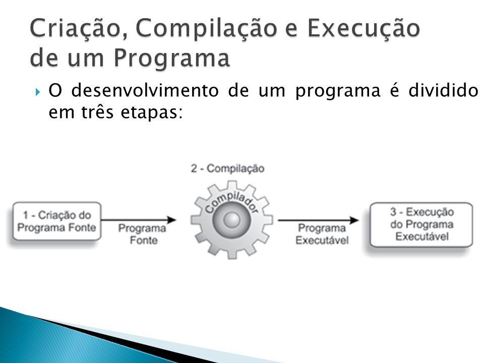 Criação, Compilação e Execução de um Programa