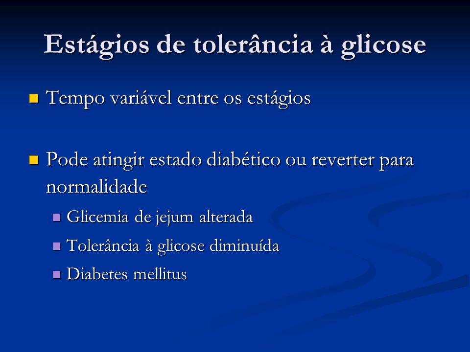 Estágios de tolerância à glicose