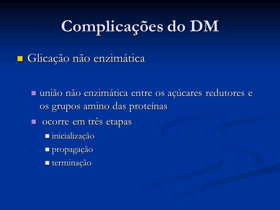 Complicações do DM Glicação não enzimática