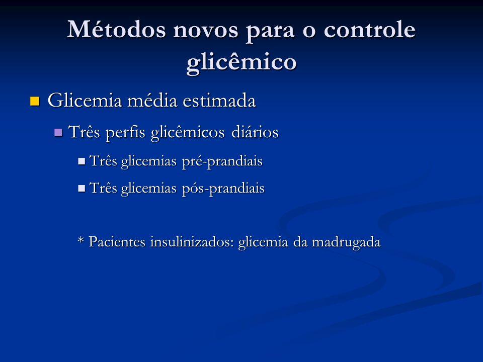 Métodos novos para o controle glicêmico