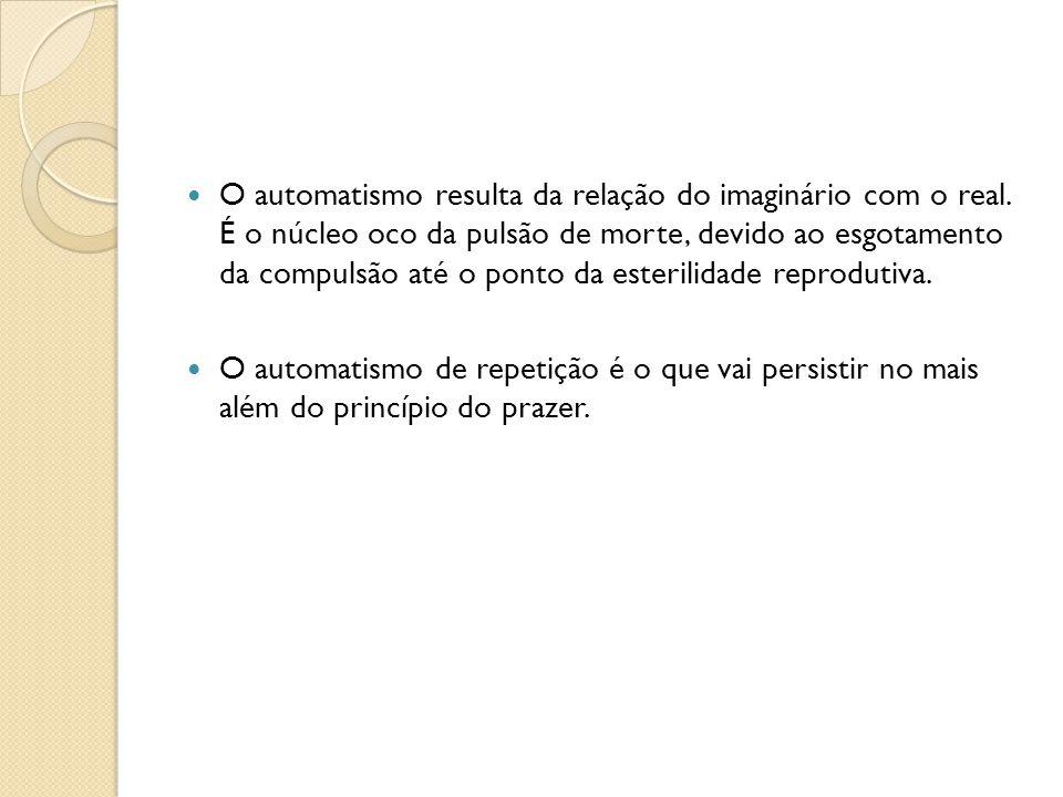 O automatismo resulta da relação do imaginário com o real