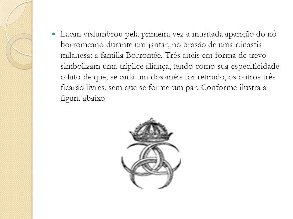 Lacan vislumbrou pela primeira vez a inusitada aparição do nó borromeano durante um jantar, no brasão de uma dinastia milanesa: a família Borromée.