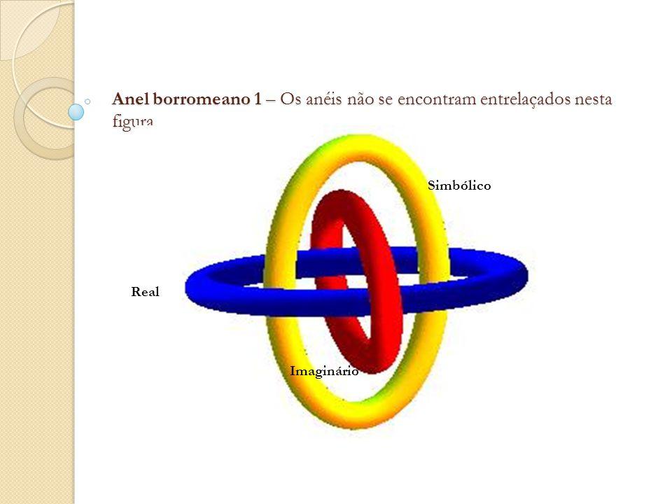 Anel borromeano 1 – Os anéis não se encontram entrelaçados nesta figura.