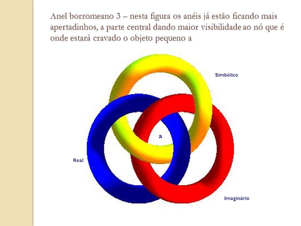 Anel borromeano 3 – nesta figura os anéis já estão ficando mais apertadinhos, a parte central dando maior visibilidade ao nó que é onde estará cravado o objeto pequeno a