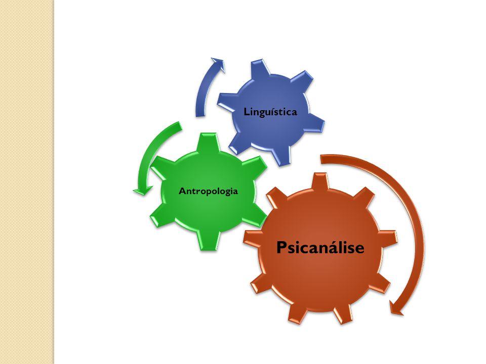Psicanálise Antropologia Linguística