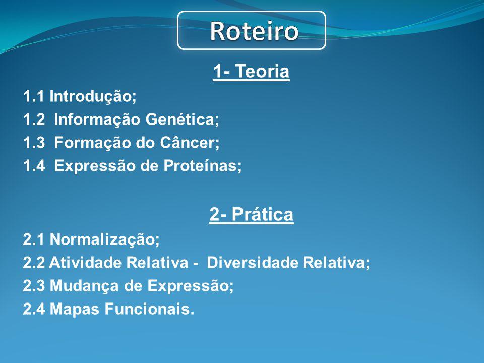 Roteiro 1- Teoria 2- Prática 1.1 Introdução; 1.2 Informação Genética;