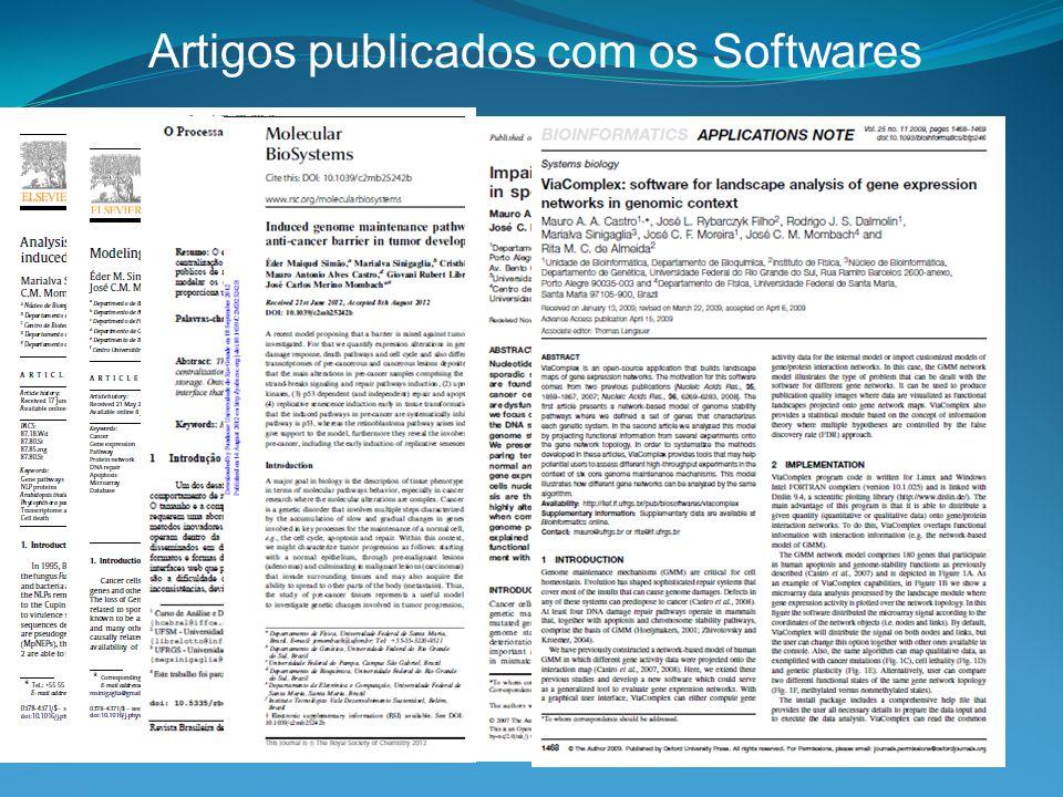 Artigos publicados com os Softwares