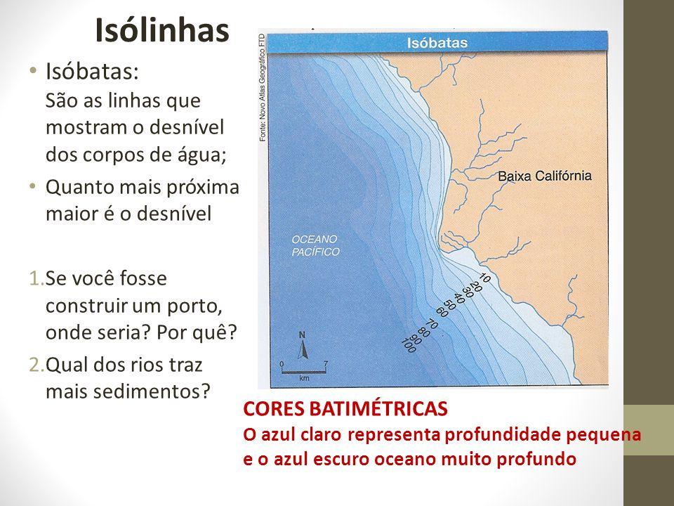 Isólinhas Isóbatas: São as linhas que mostram o desnível dos corpos de água; Quanto mais próxima maior é o desnível.