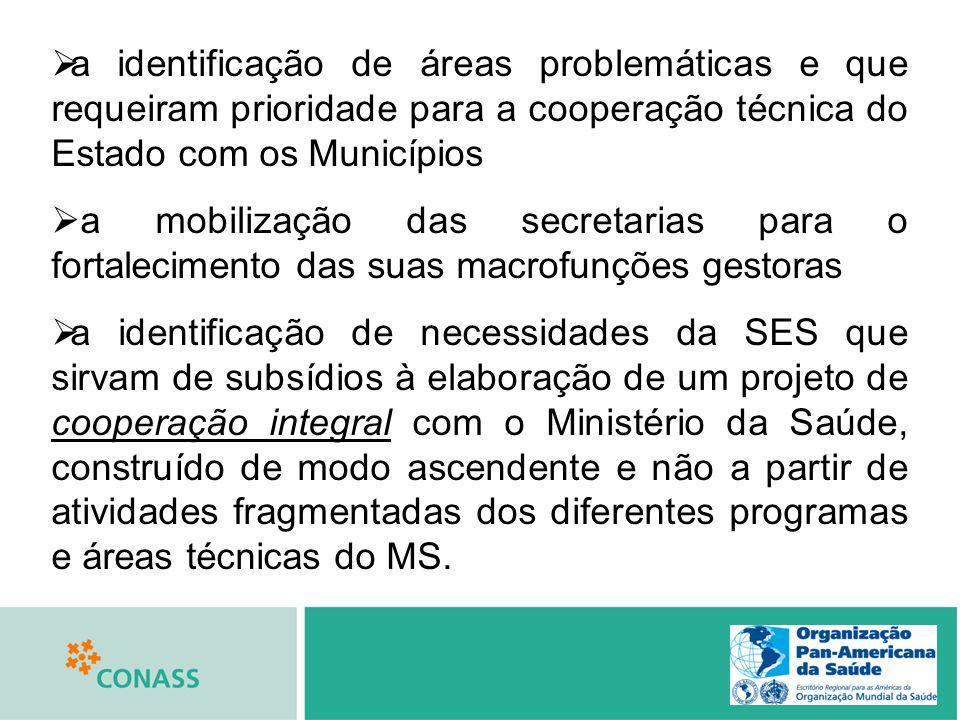 a identificação de áreas problemáticas e que requeiram prioridade para a cooperação técnica do Estado com os Municípios