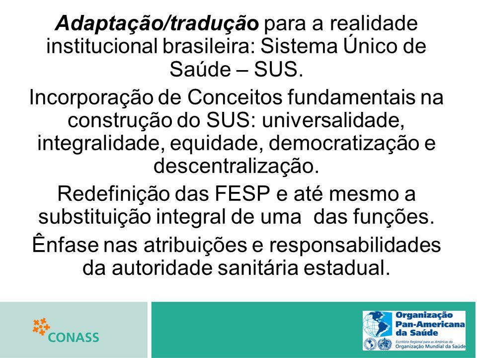 Adaptação/tradução para a realidade institucional brasileira: Sistema Único de Saúde – SUS.