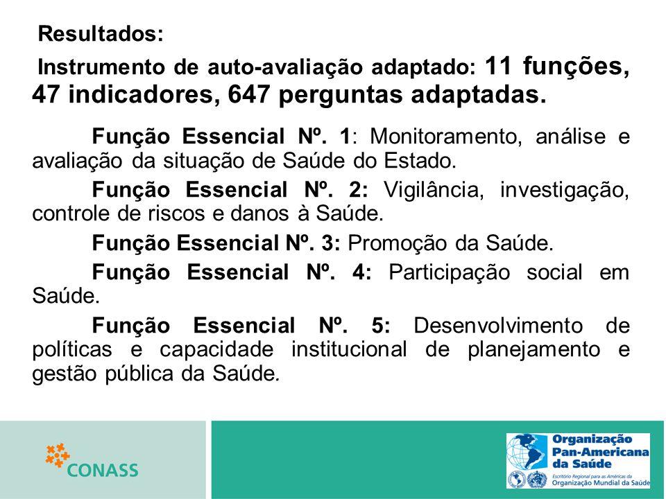 Resultados: Instrumento de auto-avaliação adaptado: 11 funções, 47 indicadores, 647 perguntas adaptadas.