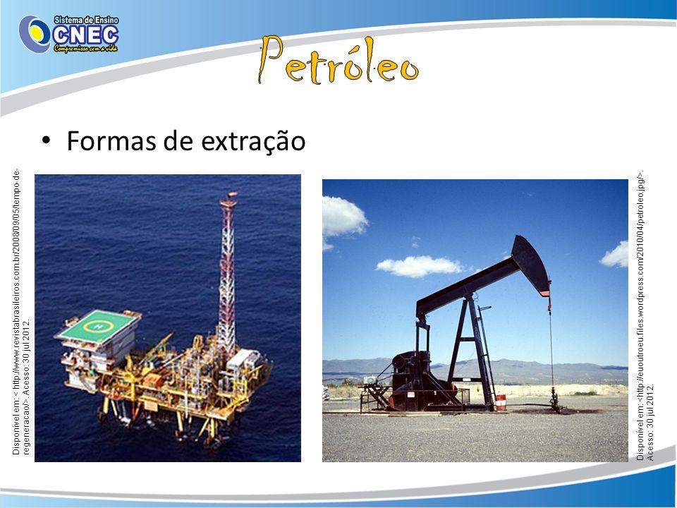 Petróleo Formas de extração