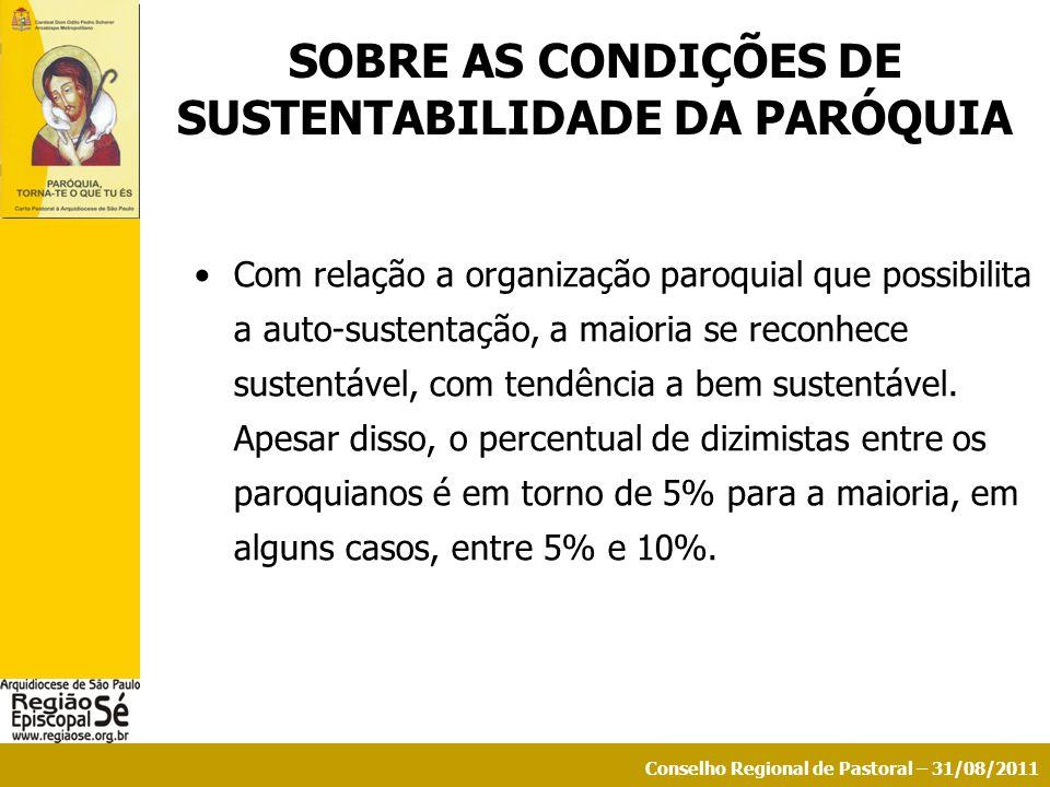 SOBRE AS CONDIÇÕES DE SUSTENTABILIDADE DA PARÓQUIA
