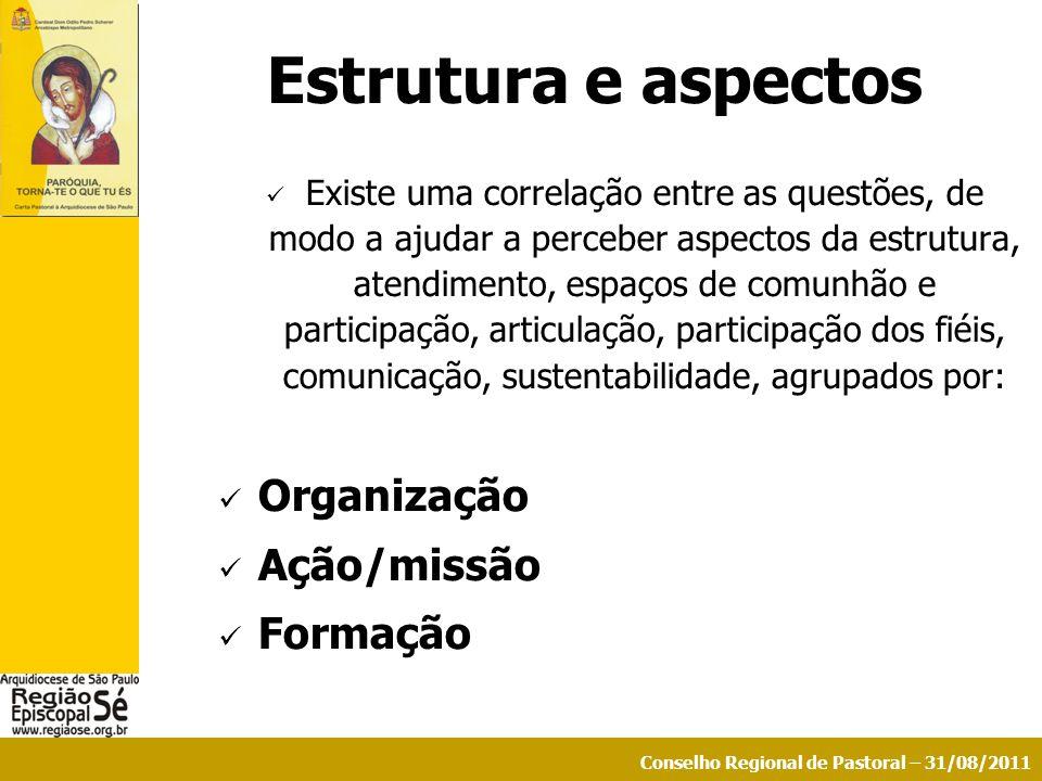 Estrutura e aspectos Organização Ação/missão Formação