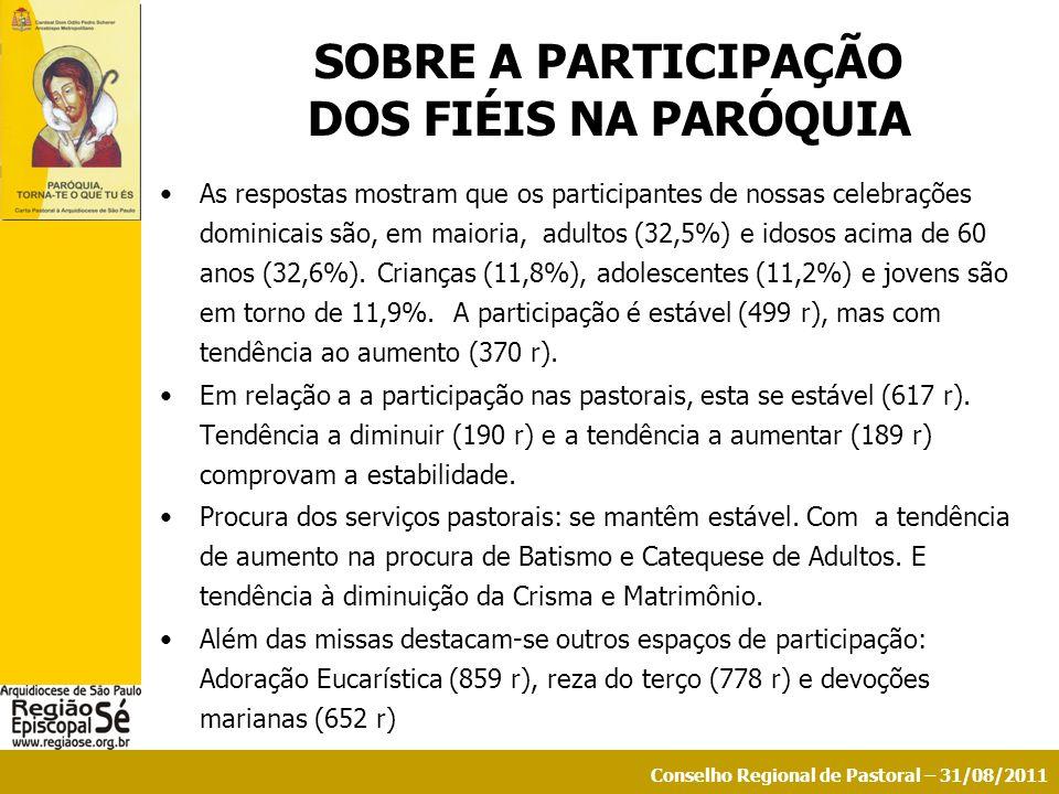 SOBRE A PARTICIPAÇÃO DOS FIÉIS NA PARÓQUIA