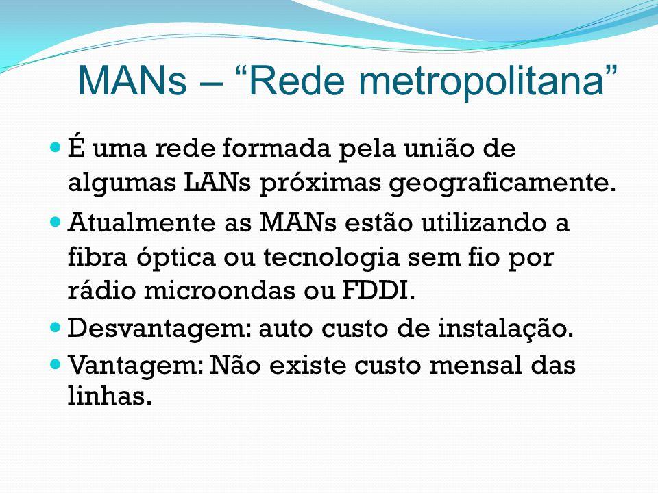 MANs – Rede metropolitana