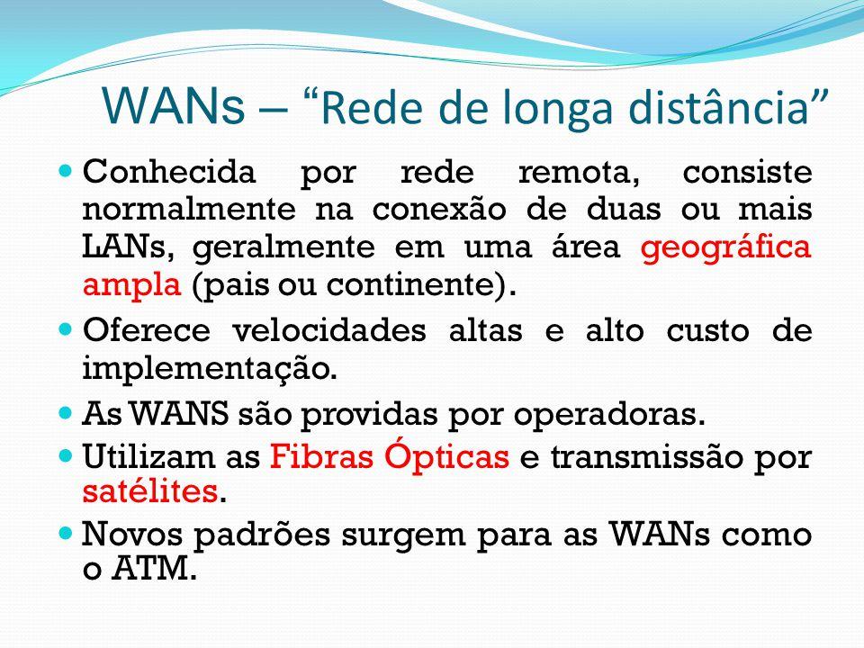 WANs – Rede de longa distância