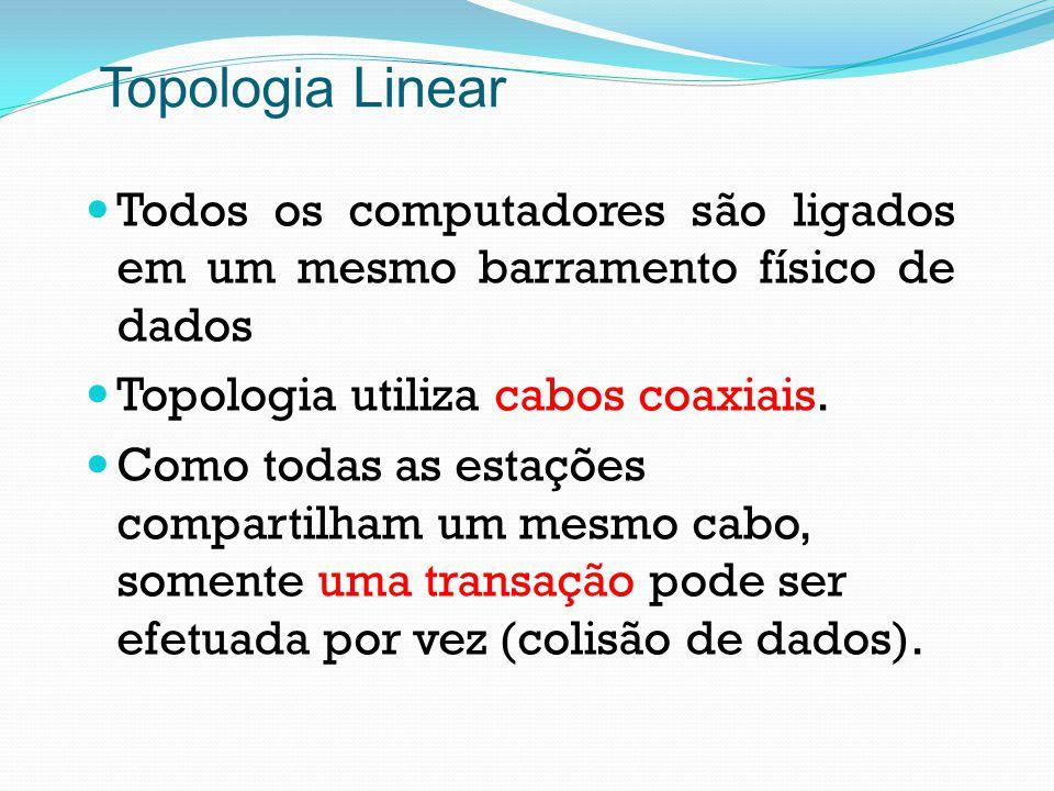 Topologia Linear Todos os computadores são ligados em um mesmo barramento físico de dados. Topologia utiliza cabos coaxiais.