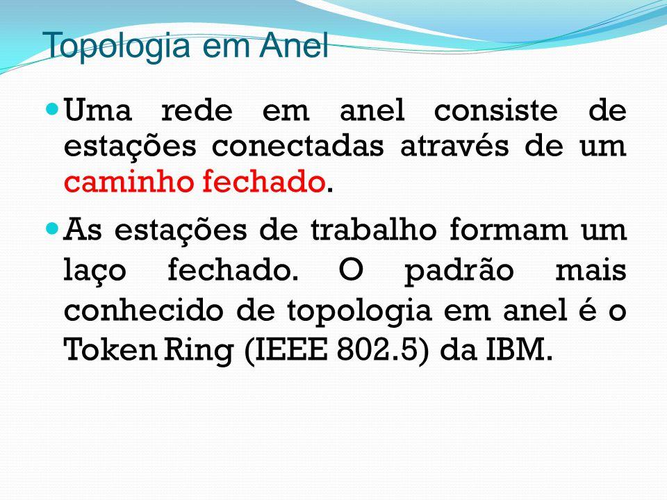 Topologia em Anel Uma rede em anel consiste de estações conectadas através de um caminho fechado.