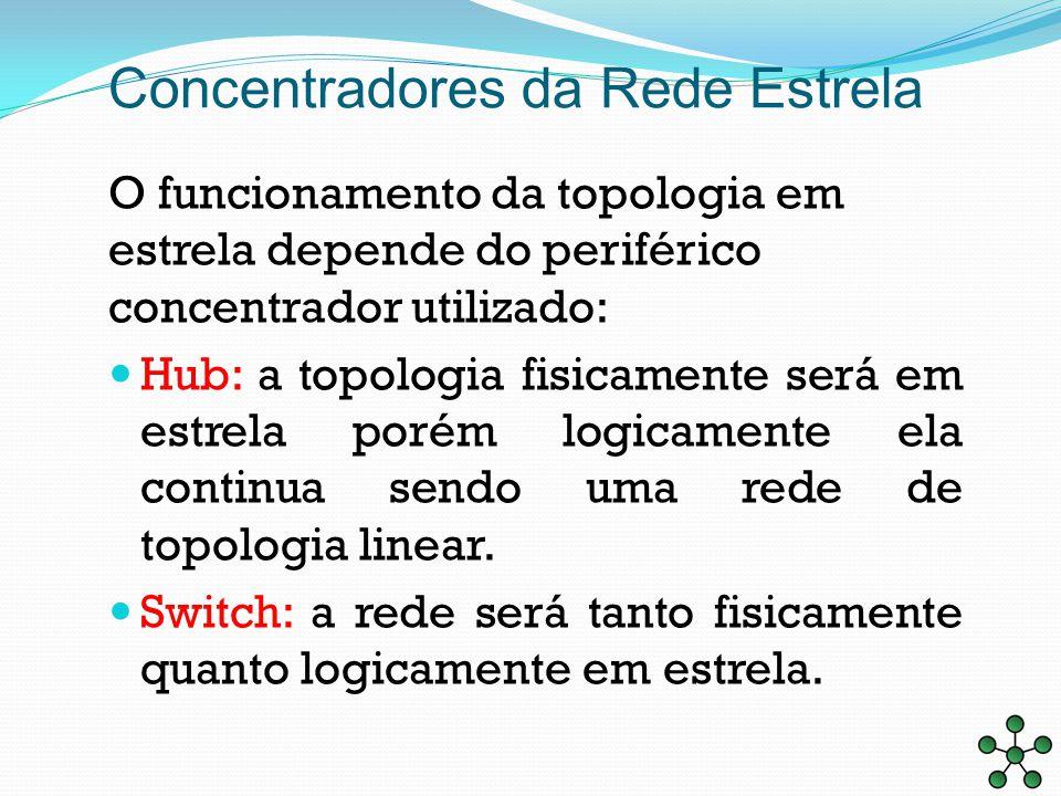 Concentradores da Rede Estrela