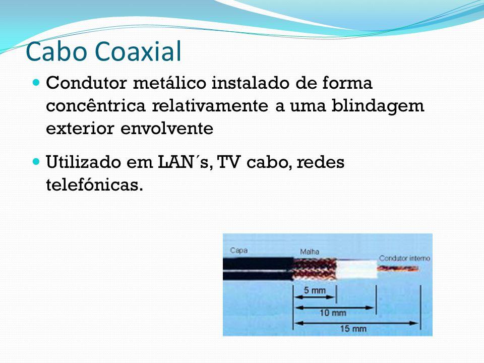 Cabo Coaxial Condutor metálico instalado de forma concêntrica relativamente a uma blindagem exterior envolvente.