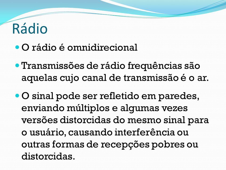 Rádio O rádio é omnidirecional