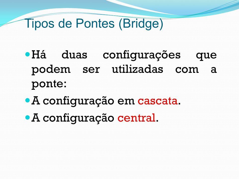 Tipos de Pontes (Bridge)