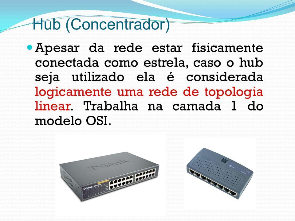 Hub (Concentrador)