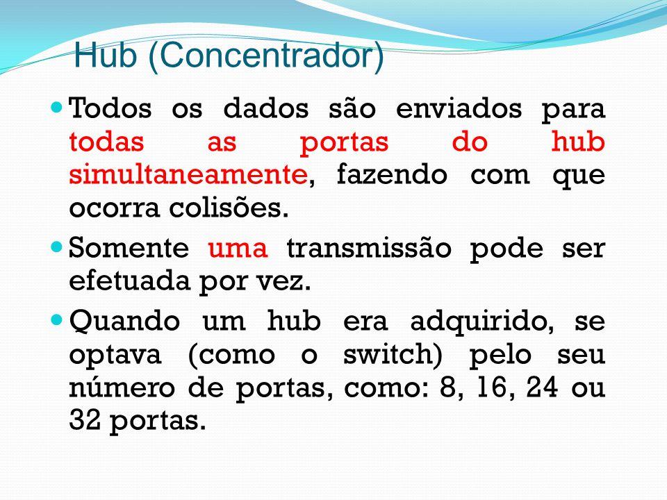 Hub (Concentrador) Todos os dados são enviados para todas as portas do hub simultaneamente, fazendo com que ocorra colisões.