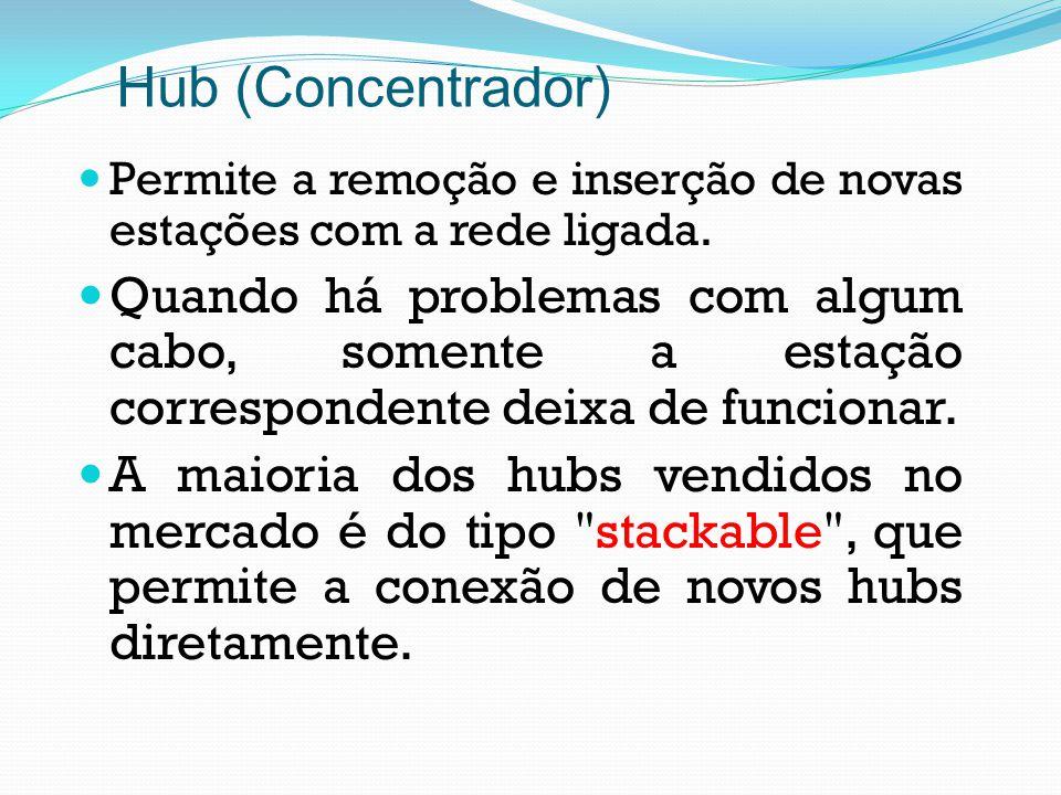 Hub (Concentrador) Permite a remoção e inserção de novas estações com a rede ligada.