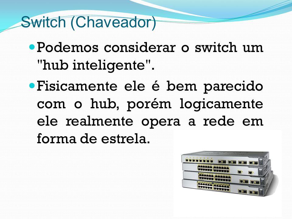 Switch (Chaveador) Podemos considerar o switch um hub inteligente .