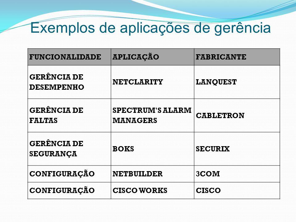 Exemplos de aplicações de gerência
