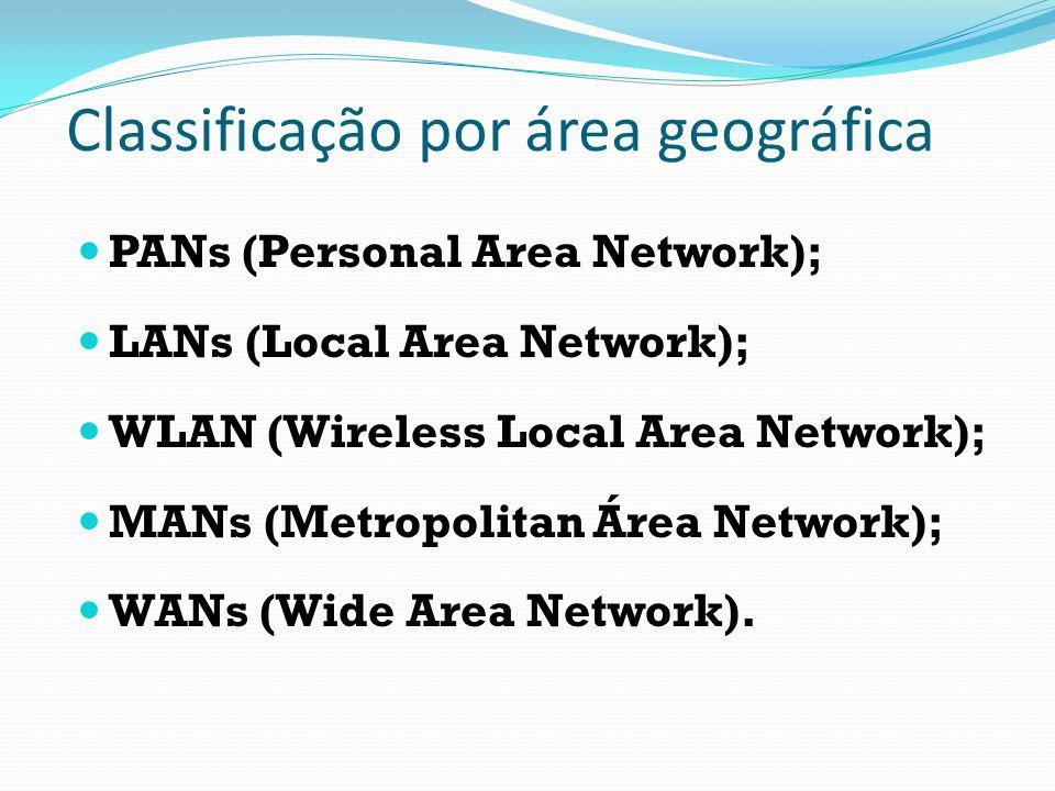 Classificação por área geográfica