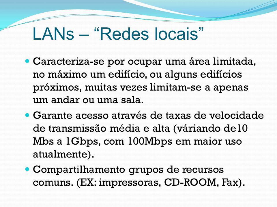 LANs – Redes locais
