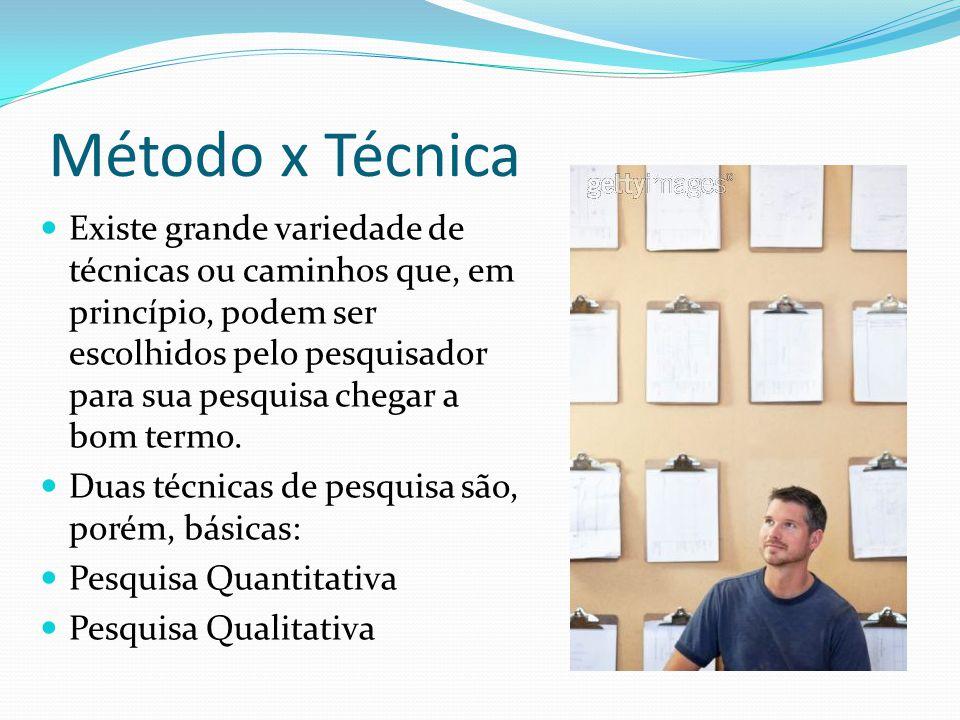 Método x Técnica