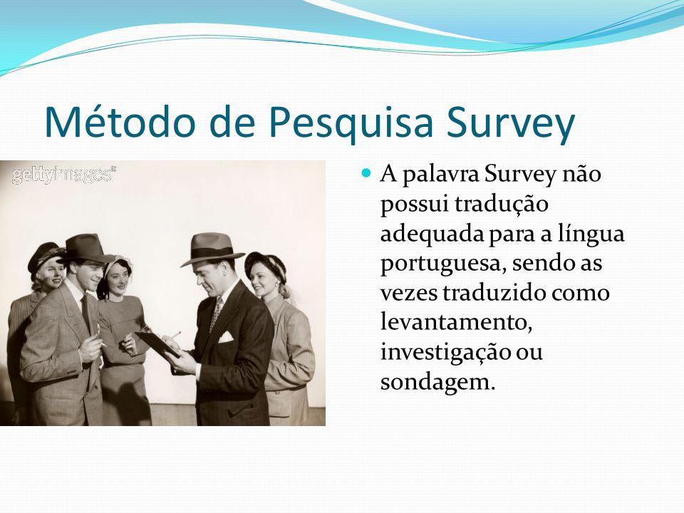 Método de Pesquisa Survey