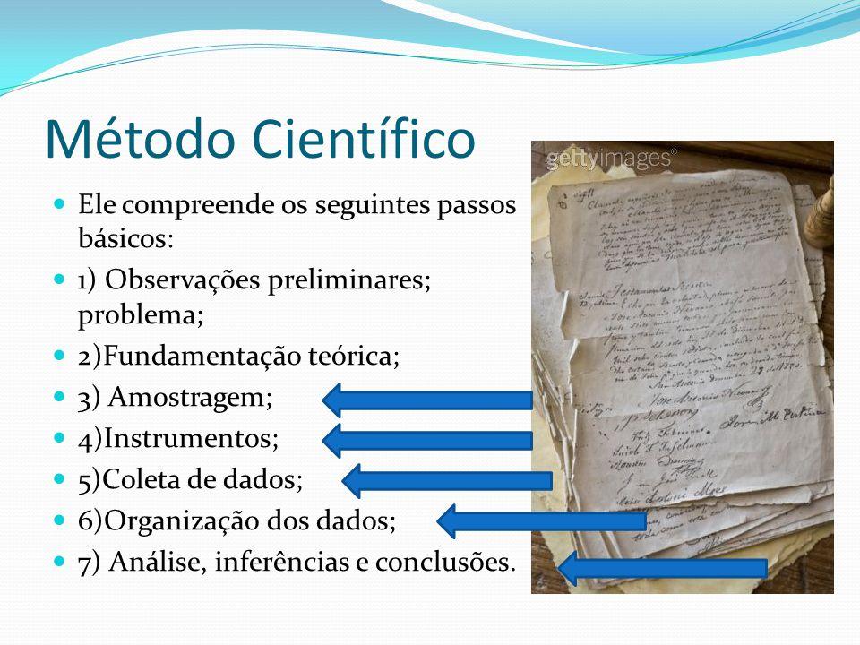 Método Científico Ele compreende os seguintes passos básicos: