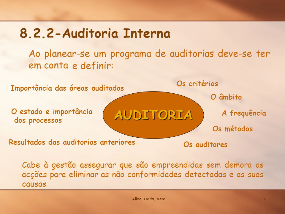 8.2.2-Auditoria Interna AUDITORIA