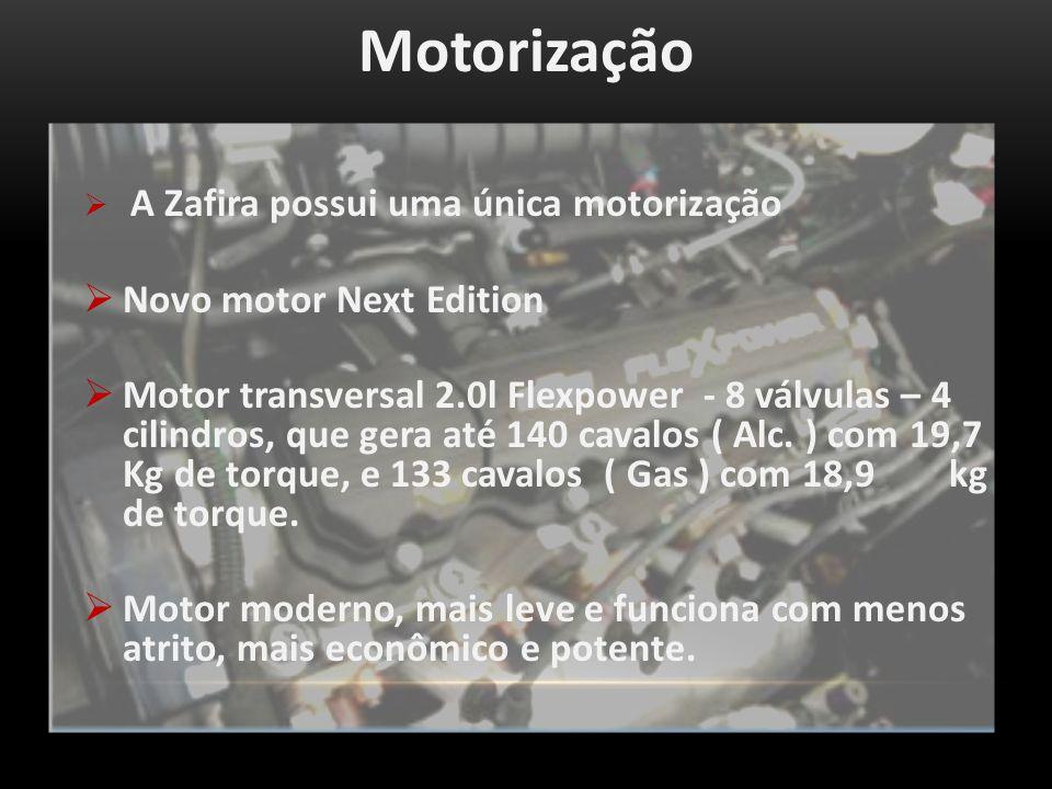 Motorização Novo motor Next Edition