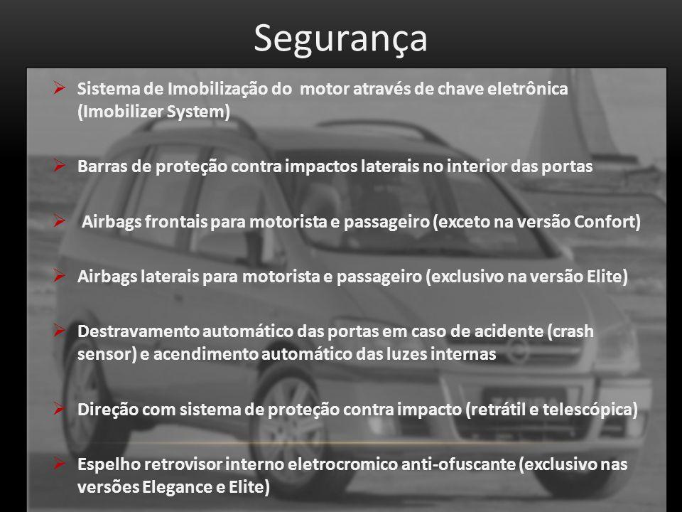 Segurança Sistema de Imobilização do motor através de chave eletrônica (Imobilizer System)