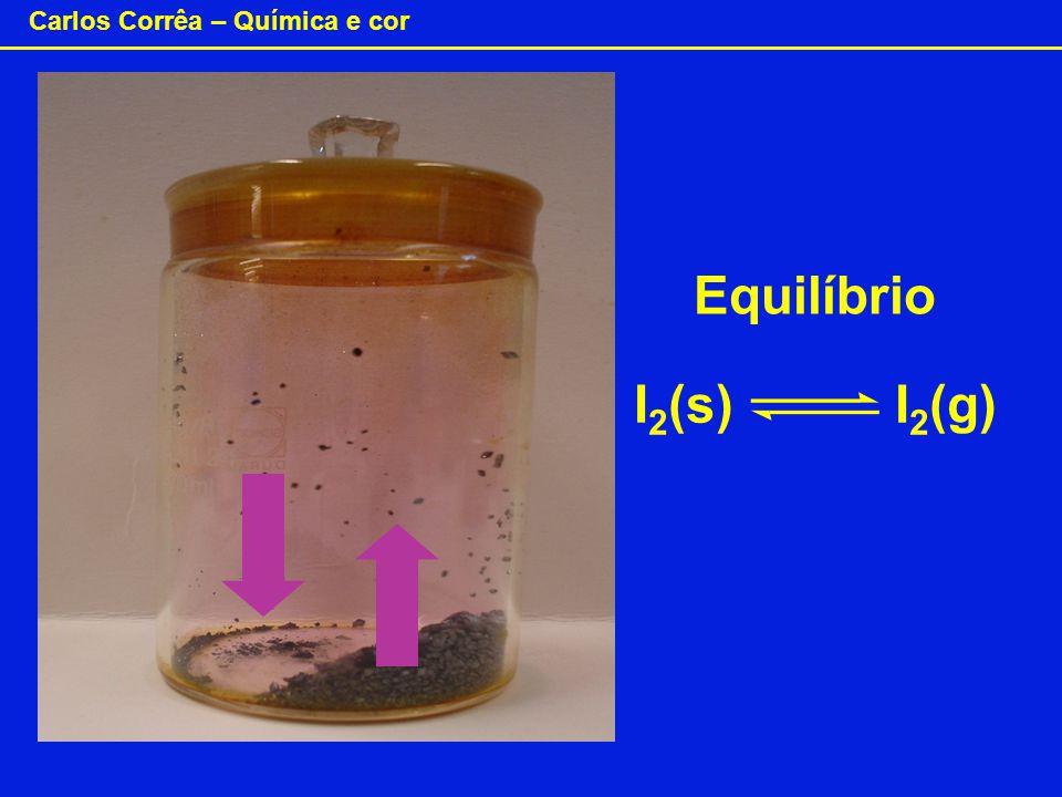 Equilíbrio I2(s) I2(g)
