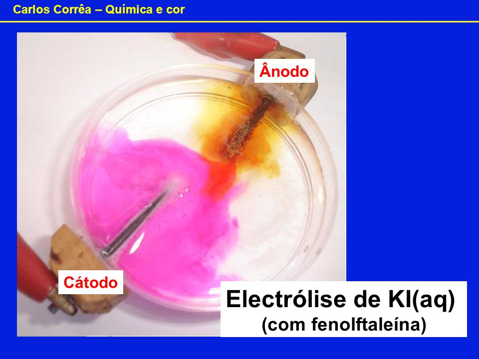 Ânodo Cátodo Electrólise de KI(aq) (com fenolftaleína)