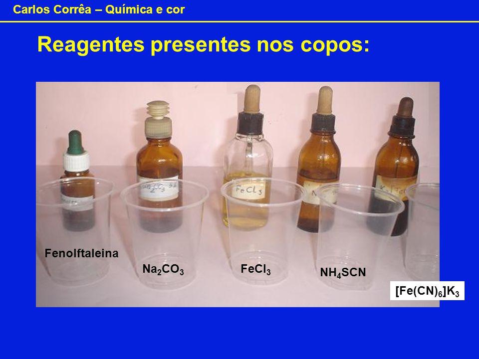 Reagentes presentes nos copos: